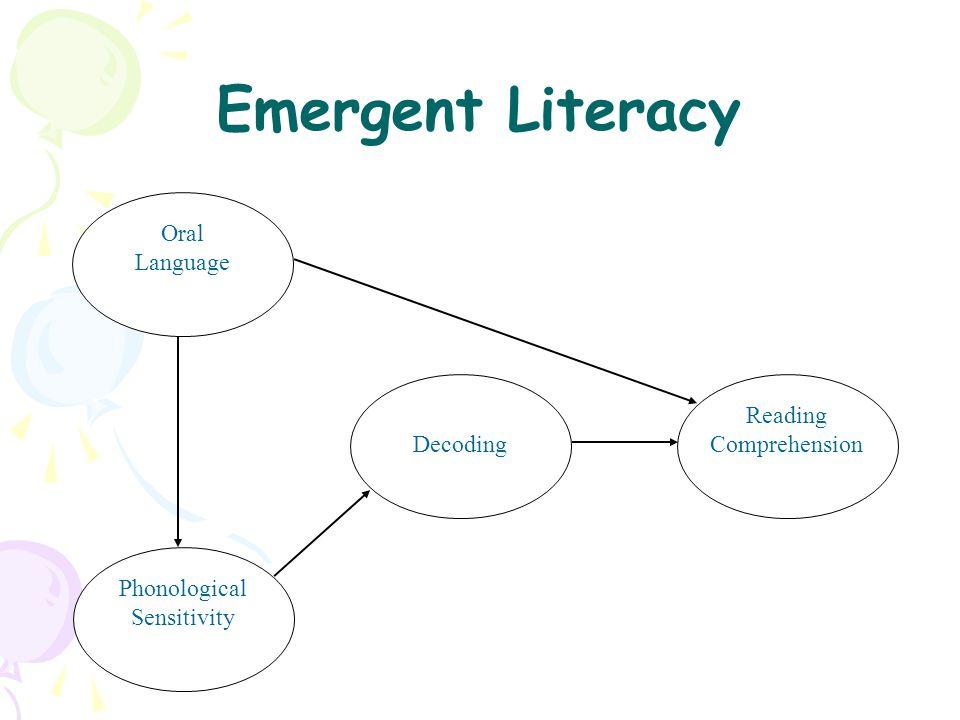 Emergent Literacy Oral Language Phonological Sensitivity Decoding Reading Comprehension