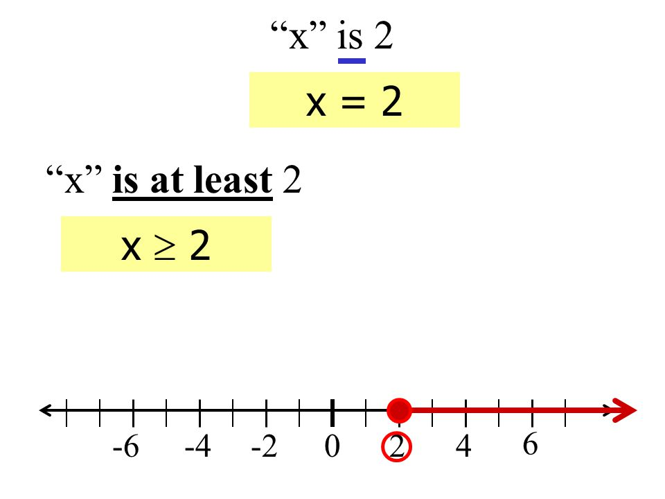 <  >  is less than is less than or equal to is greater than is at least is at most is more than is more than or equal to Note card