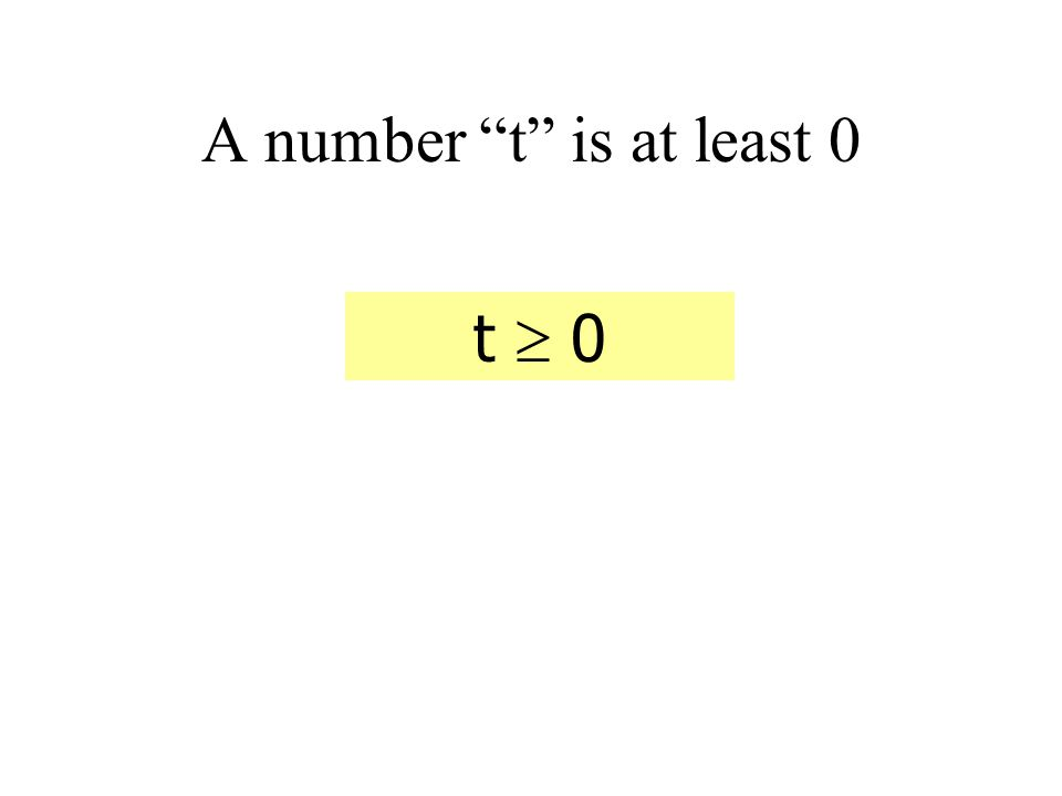 A number r is at most -6 r  -6