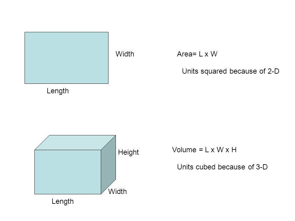 Width Length Area= L x W Length Width Height Volume = L x W x H Units squared because of 2-D Units cubed because of 3-D