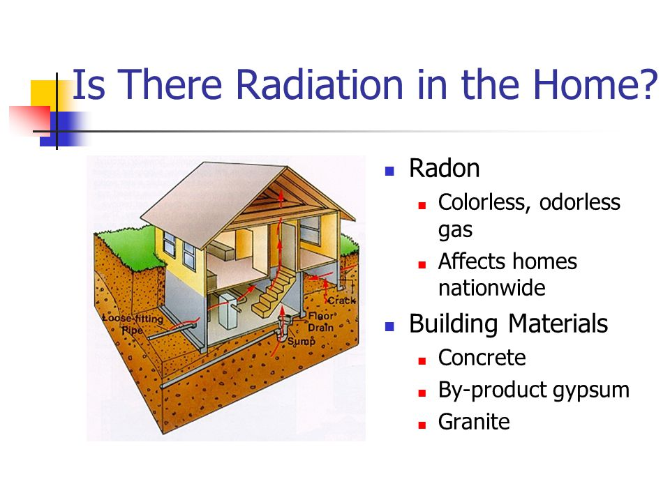 Is There Radiation in the Home.