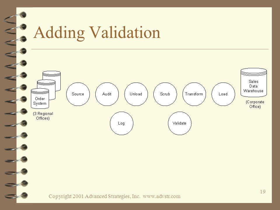 Copyright 2001 Advanced Strategies, Inc. www.advstr.com 19 Adding Validation