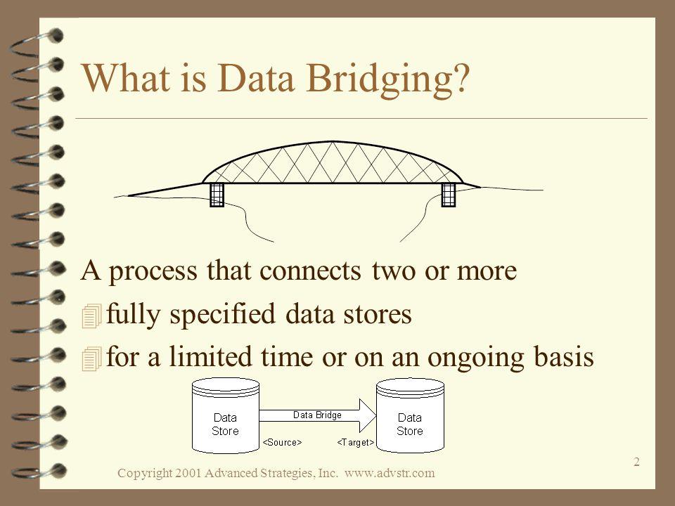 Copyright 2001 Advanced Strategies, Inc. www.advstr.com 2 What is Data Bridging.