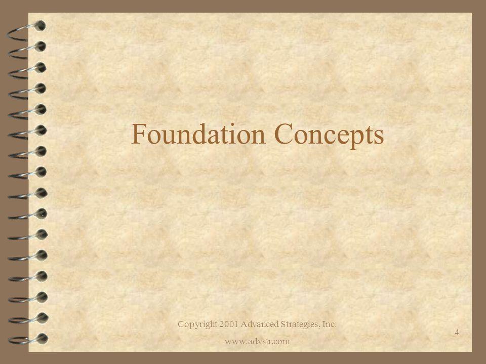 Copyright 2001 Advanced Strategies, Inc. www.advstr.com 4 Foundation Concepts