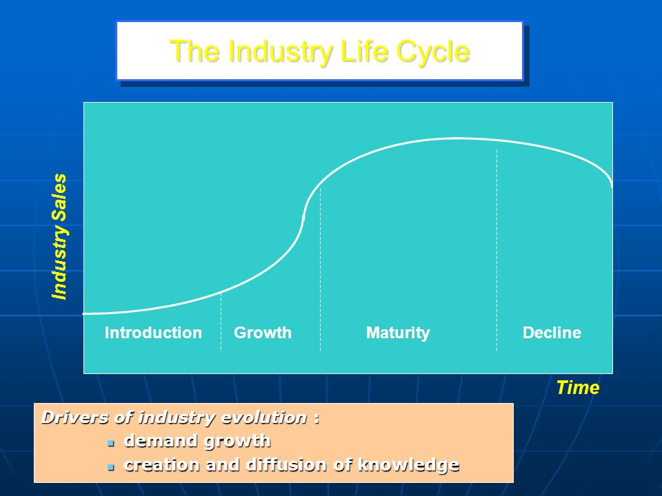 The Industry Life Cycle Drivers of industry evolution : demand growth demand growth creation and diffusion of knowledge creation and diffusion of know