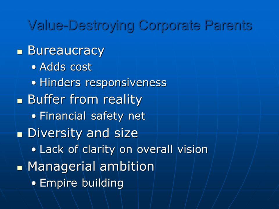 Value-Destroying Corporate Parents Bureaucracy Bureaucracy Adds costAdds cost Hinders responsivenessHinders responsiveness Buffer from reality Buffer