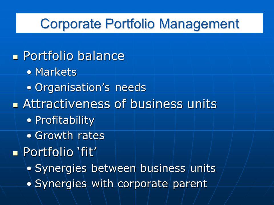 Corporate Portfolio Management Portfolio balance Portfolio balance MarketsMarkets Organisation's needsOrganisation's needs Attractiveness of business