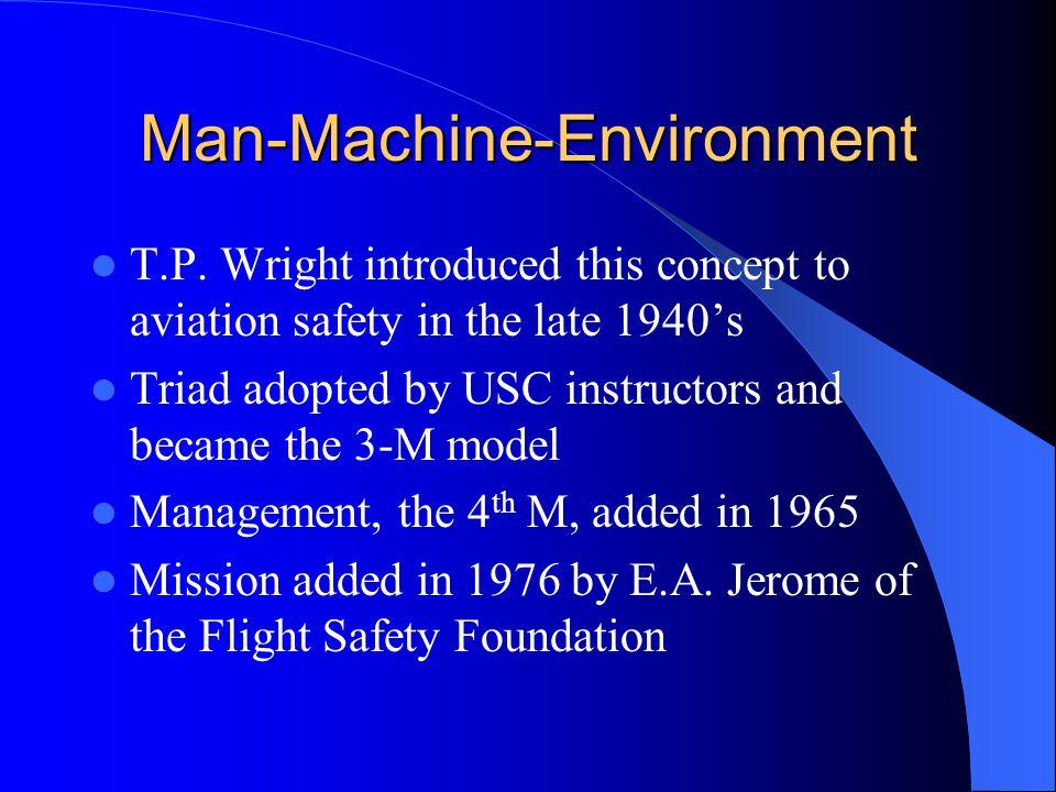 Man-Machine-Environment T.P.