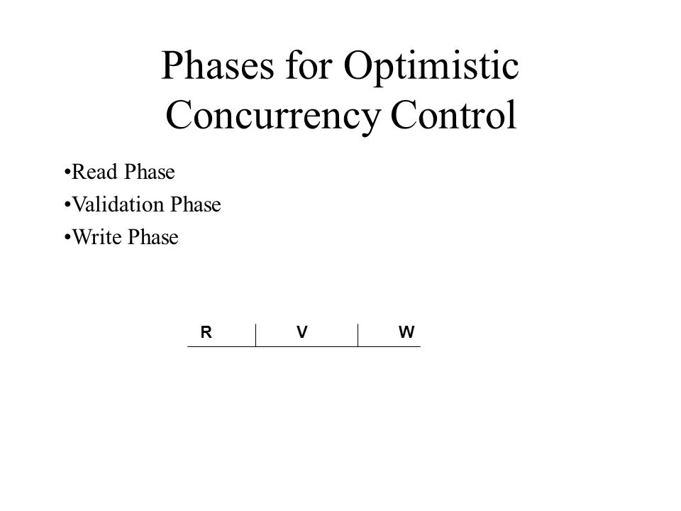 Phases for Optimistic Concurrency Control Read Phase Validation Phase Write Phase RVW