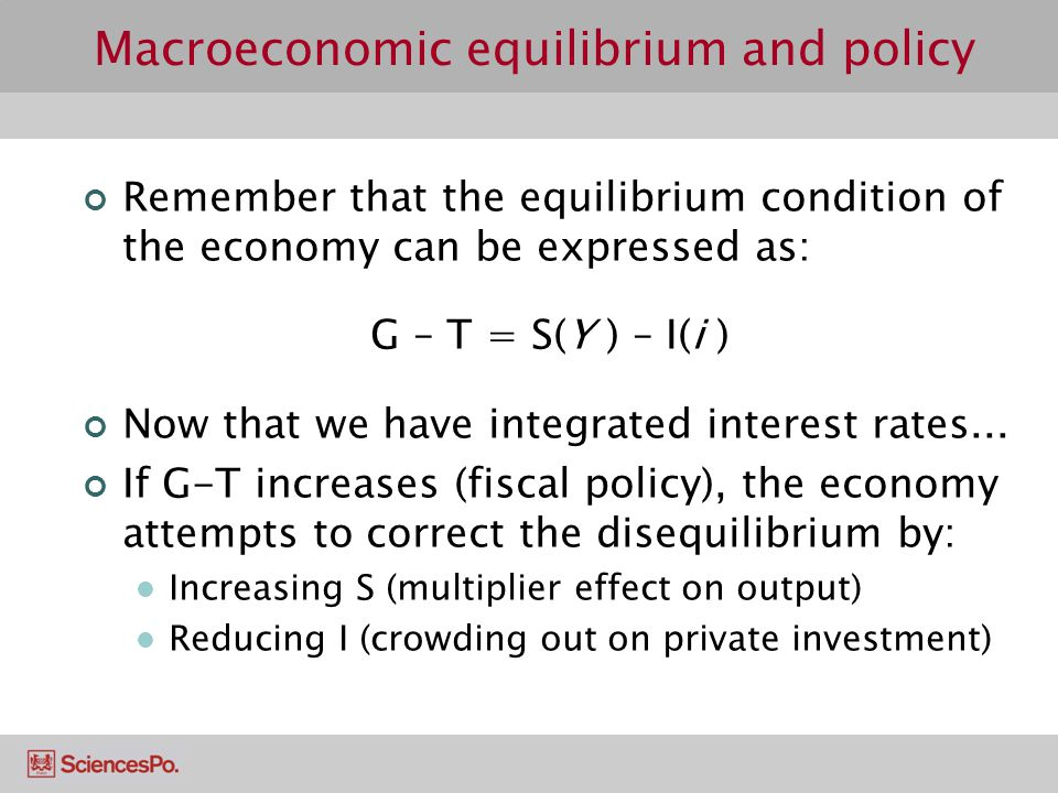 Macroeconomic equilibrium and policy Remember that the equilibrium condition of the economy can be expressed as: G – T = S(Y ) – I(i ) Now that we have integrated interest rates...