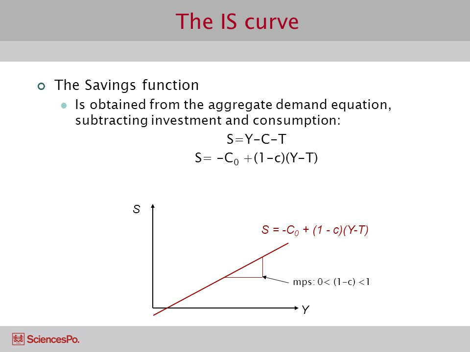 The IS curve The Savings function Is obtained from the aggregate demand equation, subtracting investment and consumption: S=Y-C-T S= -C 0 +(1-c)(Y-T) S Y mps: 0< (1-c) <1