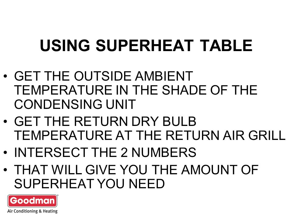 USING SUPERHEAT TABLE GET THE OUTSIDE AMBIENT TEMPERATURE IN THE SHADE OF THE CONDENSING UNIT GET THE RETURN DRY BULB TEMPERATURE AT THE RETURN AIR GRILL INTERSECT THE 2 NUMBERS THAT WILL GIVE YOU THE AMOUNT OF SUPERHEAT YOU NEED