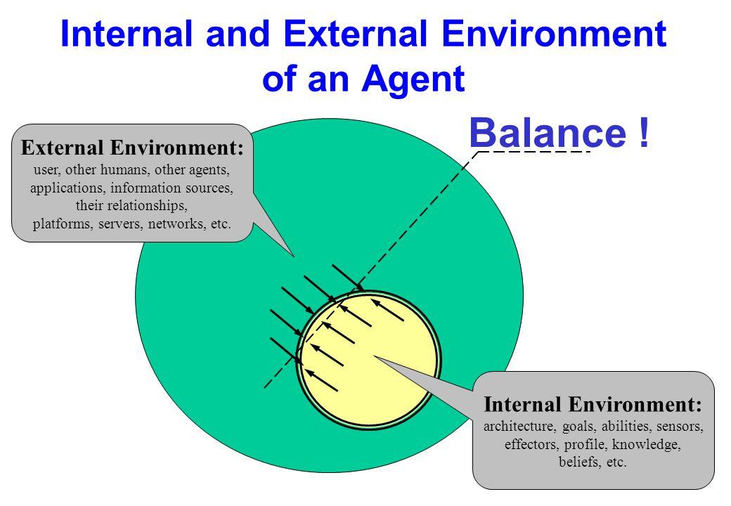 Internal and External Environment of an Agent Internal Environment: architecture, goals, abilities, sensors, effectors, profile, knowledge, beliefs, e