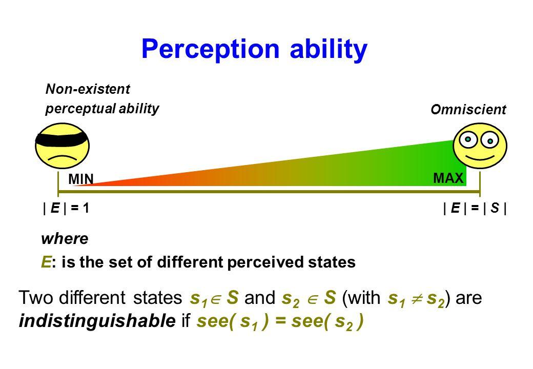 Perception ability MIN MAX Omniscient Non-existent perceptual ability   E   = 1  E   =   S   where E: is the set of different perceived states Two dif