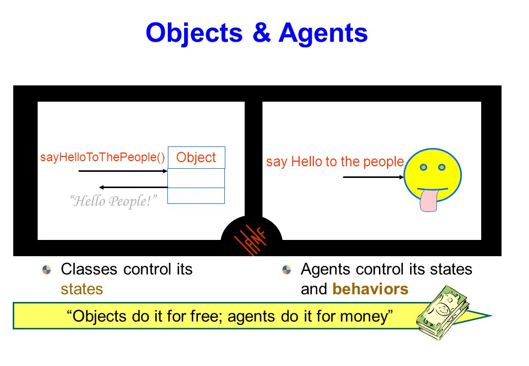 """Objects & Agents Object """"Objects do it for free; agents do it for money"""" sayHelloToThePeople() say Hello to the people """"Hello People!"""" Agents control"""