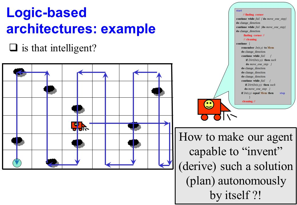 """Logic-based architectures: example q is that intelligent? How to make our agent capable to """"invent"""" (derive) such a solution (plan) autonomously by it"""