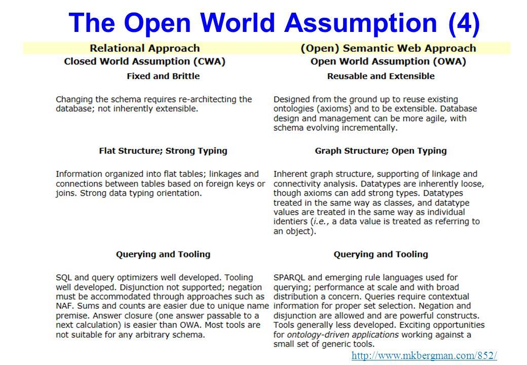 The Open World Assumption (4) http://www.mkbergman.com/852/