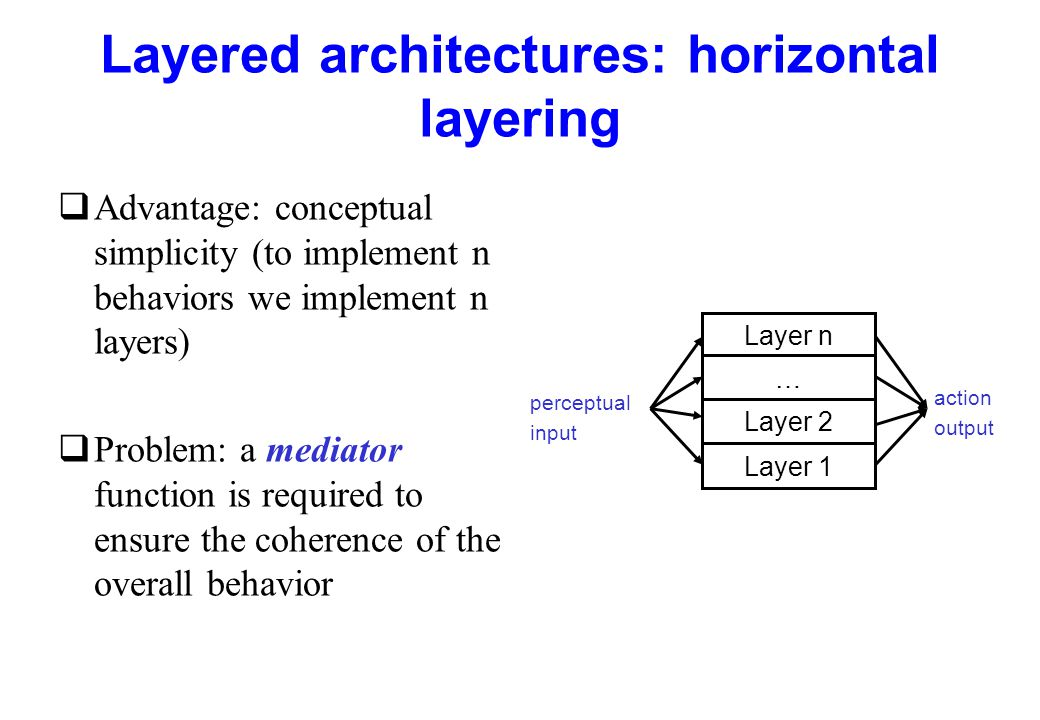 Layered architectures: horizontal layering qAdvantage: conceptual simplicity (to implement n behaviors we implement n layers) qProblem: a mediator fun