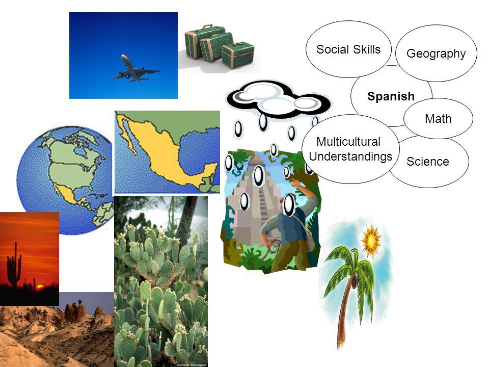 Spanish Multicultural Understandings Science Spanish Language Arts Art Geography Communication Skills Math Social Studies Social Skills