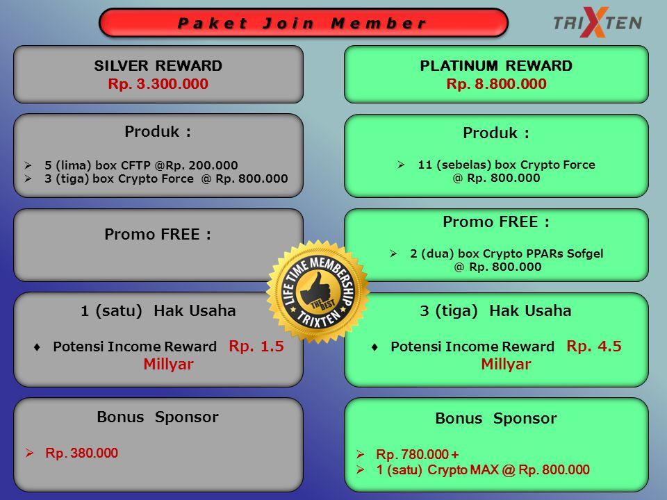 WillyTarunaBudiman Tjahyadikarta Ronny Limawal Company Profile Produk Cryptomonadales