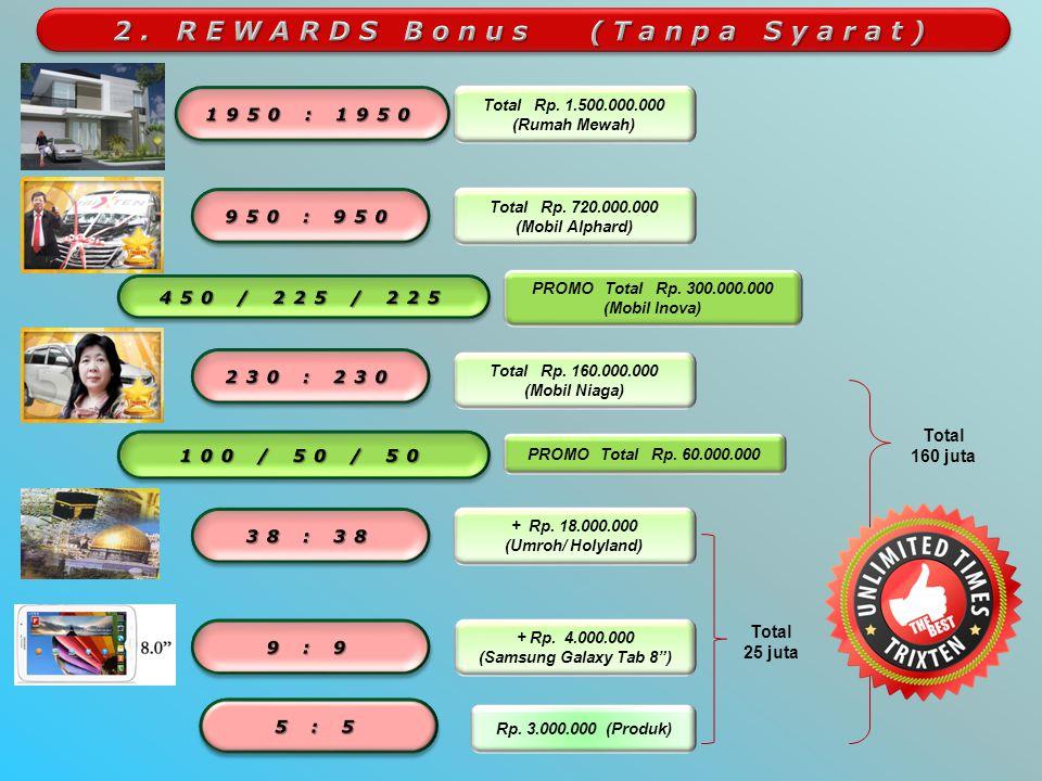 Fast Bonus = Rp. 180.000,- SILVER Rp. 900.000 www.ateng-crypto.com Fast Bonus = Rp.