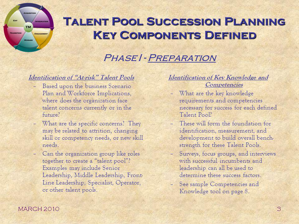 MARCH 20104 Talent Pool Succession Planning Key Components Defined Identification of Potential Talent to Meet Future Needs –What talent that may provide bench- strength for the identified future talent needs exists within the organization today.