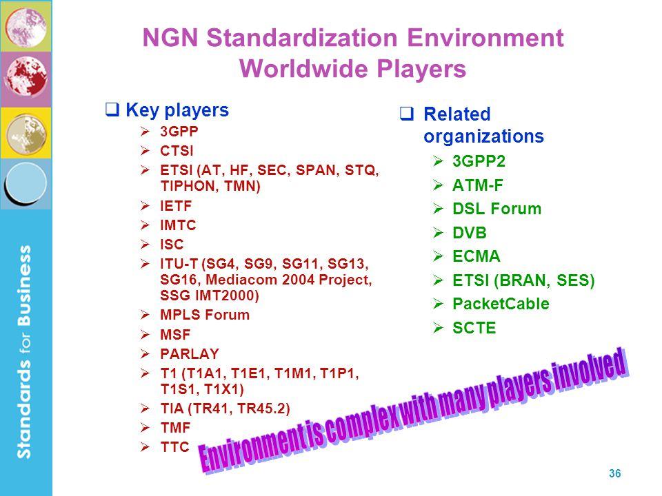 36 NGN Standardization Environment Worldwide Players  Key players  3GPP  CTSI  ETSI (AT, HF, SEC, SPAN, STQ, TIPHON, TMN)  IETF  IMTC  ISC  ITU-T (SG4, SG9, SG11, SG13, SG16, Mediacom 2004 Project, SSG IMT2000)  MPLS Forum  MSF  PARLAY  T1 (T1A1, T1E1, T1M1, T1P1, T1S1, T1X1)  TIA (TR41, TR45.2)  TMF  TTC  Related organizations  3GPP2  ATM-F  DSL Forum  DVB  ECMA  ETSI (BRAN, SES)  PacketCable  SCTE