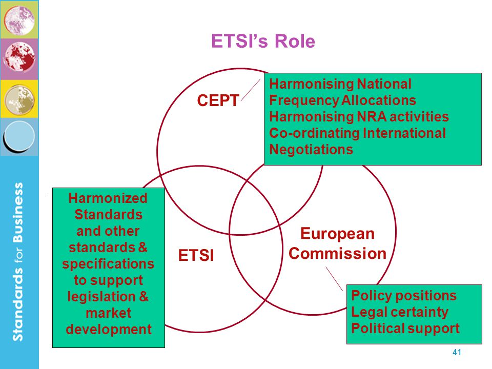 41 ETSI's Role ETSI CEPT European Commission Harmonising National Frequency Allocations Harmonising NRA activities Co-ordinating International Negotia