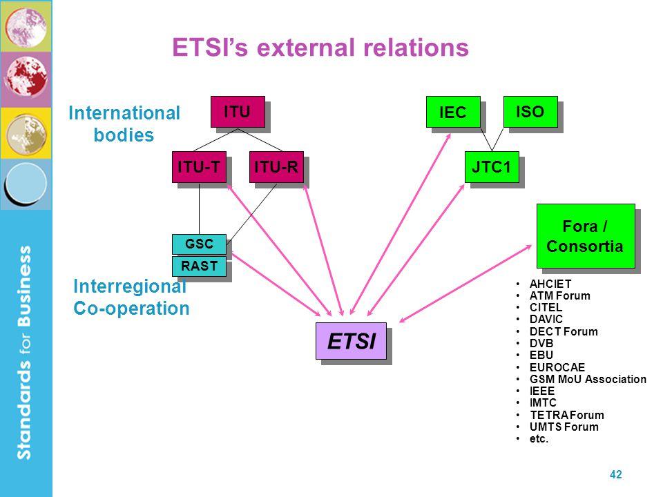42 Fora / Consortia Fora / Consortia ETSI's external relations ITU ITU-T ITU-R JTC1 ISO ETSI IEC GSC RAST AHCIET ATM Forum CITEL DAVIC DECT Forum DVB EBU EUROCAE GSM MoU Association IEEE IMTC TETRA Forum UMTS Forum etc.