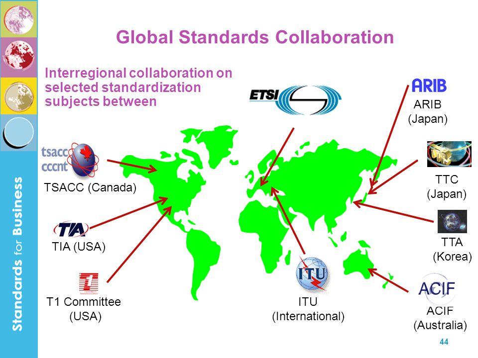 44 Global Standards Collaboration Interregional collaboration on selected standardization subjects between TSACC (Canada) T1 Committee (USA) TIA (USA) ITU (International) TTC (Japan) TTA (Korea) ACIF (Australia) ARIB (Japan)