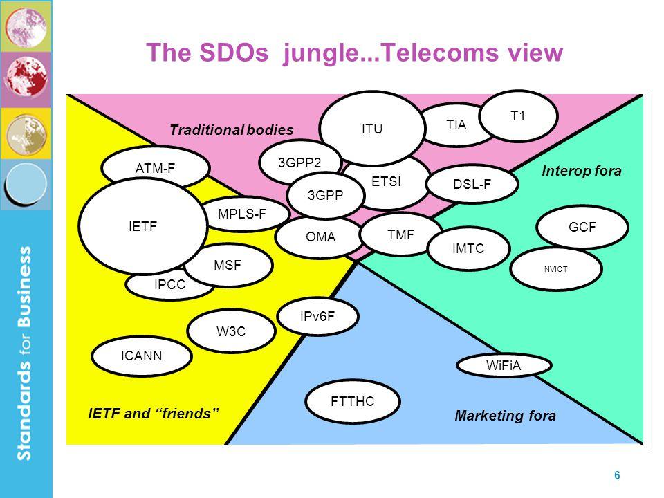 6 The SDOs jungle...Telecoms view Traditional bodies IETF and friends ETSI TIA ITU T1 ATM-F W3C OMA IPv6F ICANN TMF IMTC DSL-F IPCC MSF NVIOT 3GPP2 Marketing fora WiFiA FTTHC MPLS-F IETF 3GPP Interop fora GCF