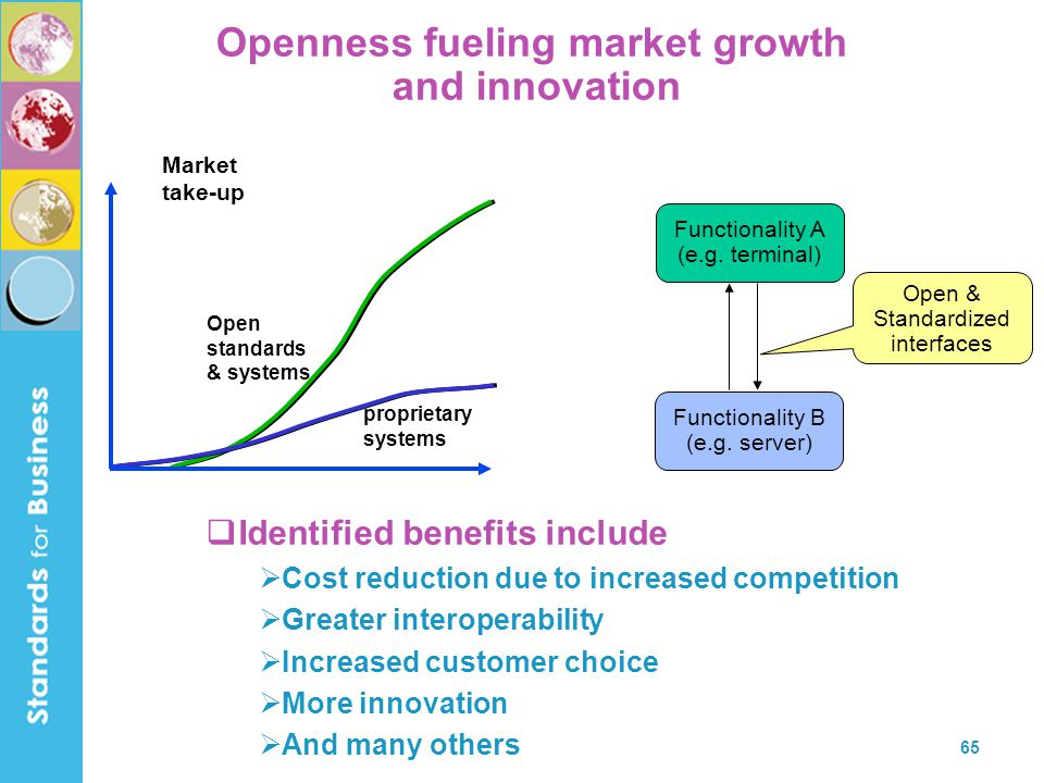 65 Openness fueling market growth and innovation Functionality A (e.g. terminal) Functionality B (e.g. server) Open & Standardized interfaces Market t