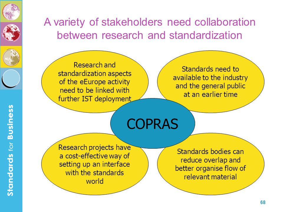 68 A variety of stakeholders need collaboration between research and standardization Research projects have a cost-effective way of setting up an inte