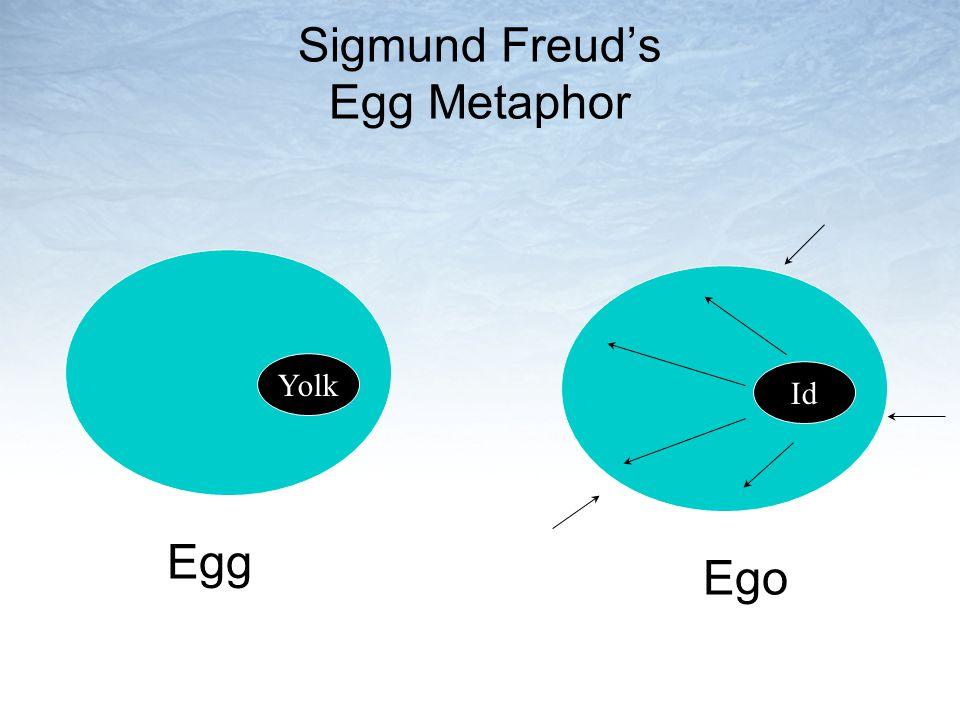Sigmund Freud's Egg Metaphor Yolk Id Egg Ego