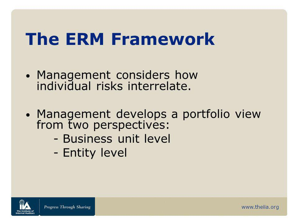 www.theiia.org The ERM Framework Management considers how individual risks interrelate. Management develops a portfolio view from two perspectives: -