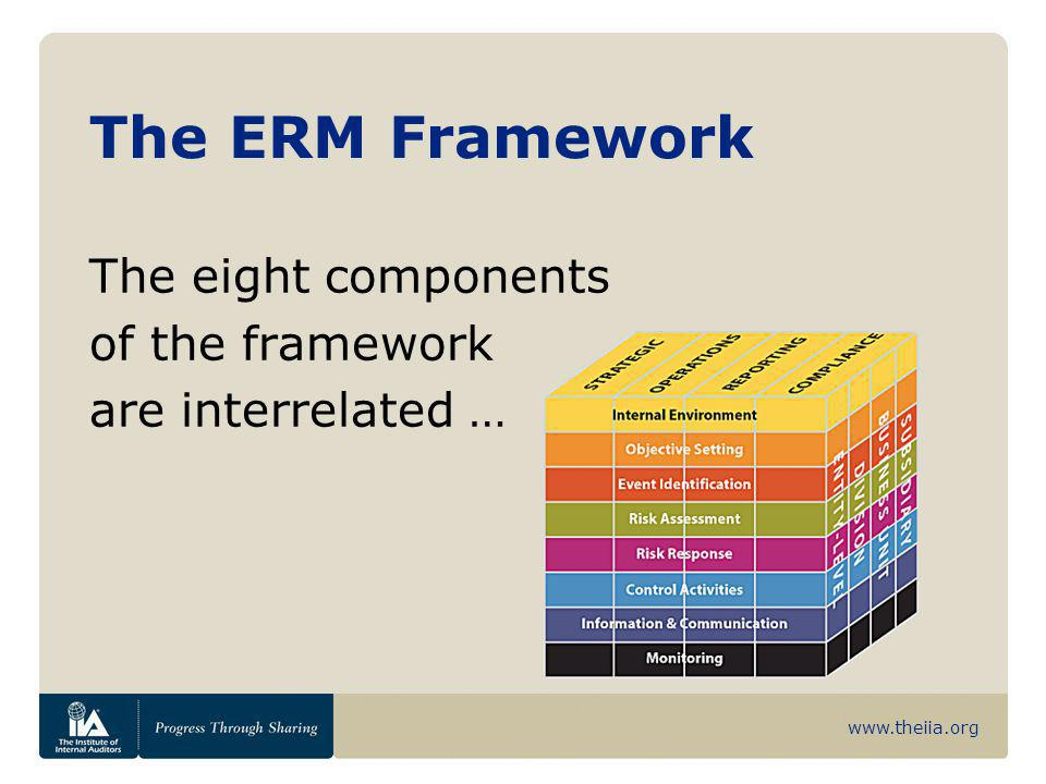 www.theiia.org The ERM Framework The eight components of the framework are interrelated …