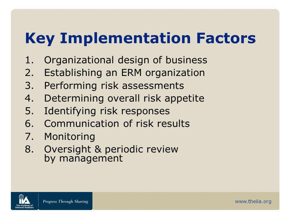 www.theiia.org Key Implementation Factors 1.Organizational design of business 2.Establishing an ERM organization 3.Performing risk assessments 4.Deter