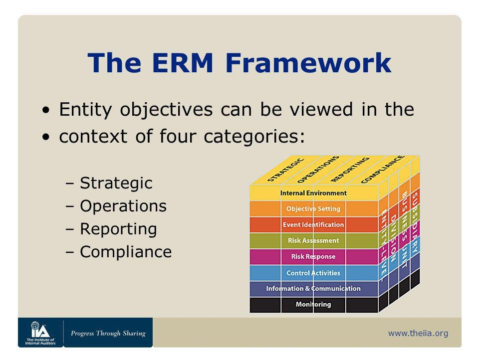 www.theiia.org The ERM Framework Entity objectives can be viewed in the context of four categories: –Strategic –Operations –Reporting –Compliance