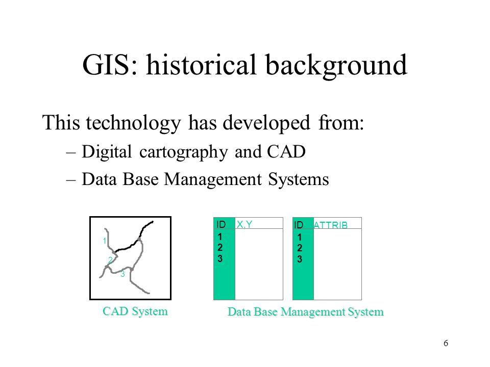 DigitalMapping Photo-grammetry ComputerAidedDesign Surveying RemoteSensing Databases GIS Cross-disciplinary nature of GIS