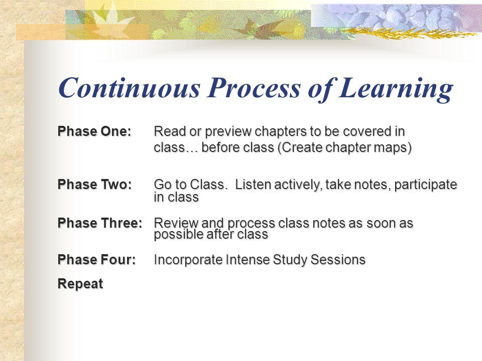 Intense Study Sessions  5 minutes: Set goals for next 40 min.