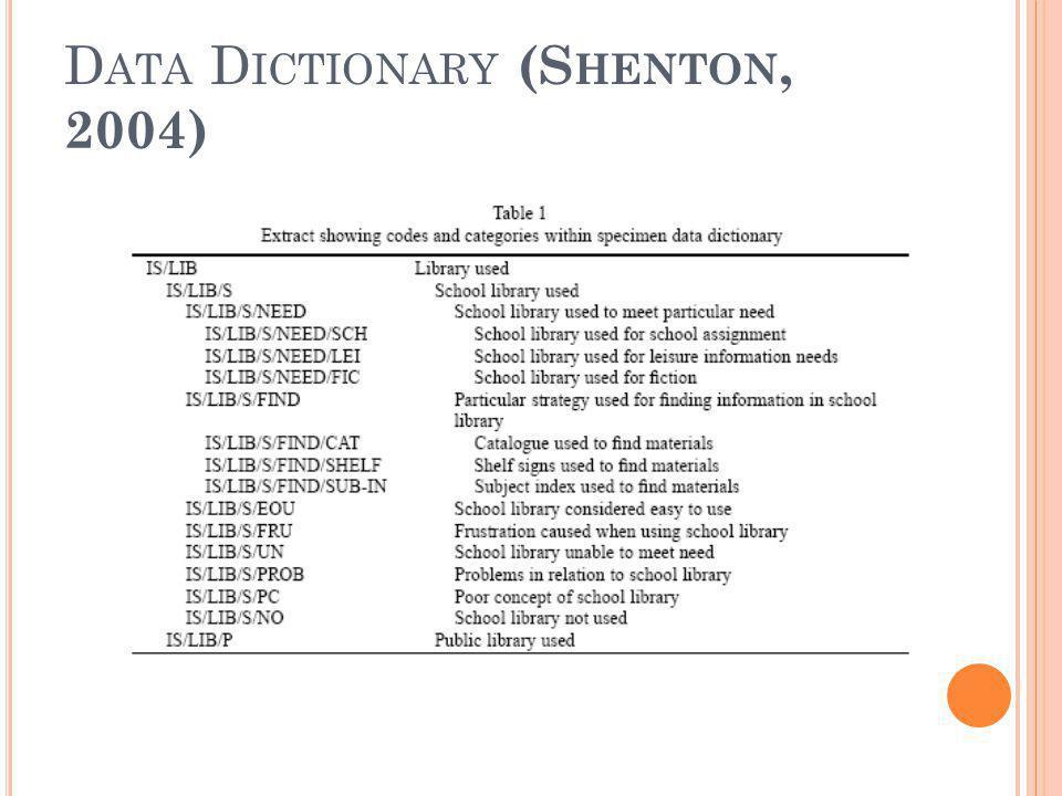 D ATA D ICTIONARY (S HENTON, 2004)