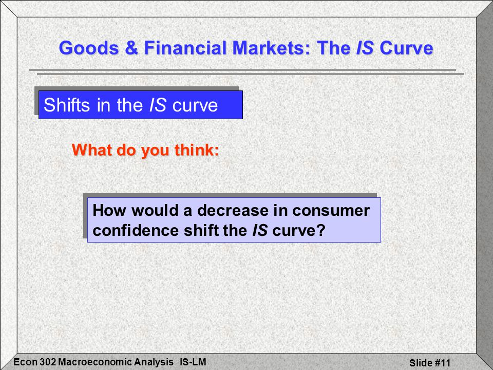 IS-LMEcon 302 Macroeconomic Analysis Slide #11 Shifts in the IS curve Goods & Financial Markets: The IS Curve What do you think: How would a decrease in consumer confidence shift the IS curve