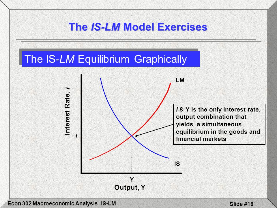 IS-LMEcon 302 Macroeconomic Analysis Slide #18 The IS-LM Equilibrium Graphically The IS-LM Model Exercises Output, Y Interest Rate, i IS Y i LM i & Y