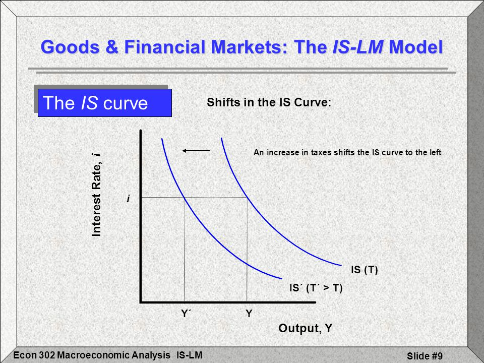 IS-LMEcon 302 Macroeconomic Analysis Slide #10 IS (G) Y i The IS curve Goods & Financial Markets: The IS-LM Model Output, Y Interest Rate, i Y´ IS´ (G´ > G) Shifts in the IS Curve: An increase in G shifts the IS curve to the right
