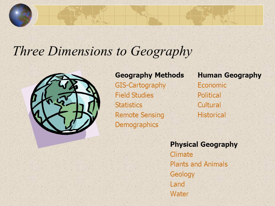 Three Dimensions to Geography Geography MethodsHuman Geography GIS-CartographyEconomic Field StudiesPolitical StatisticsCultural Remote SensingHistori
