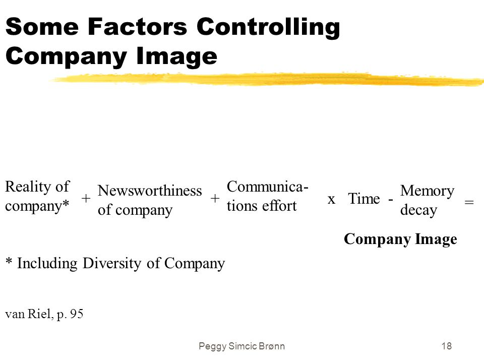 Peggy Simcic Brønn18 Some Factors Controlling Company Image Reality of company* Newsworthiness of company * Including Diversity of Company Communica- tions effort Time Memory decay ++x- = Company Image van Riel, p.