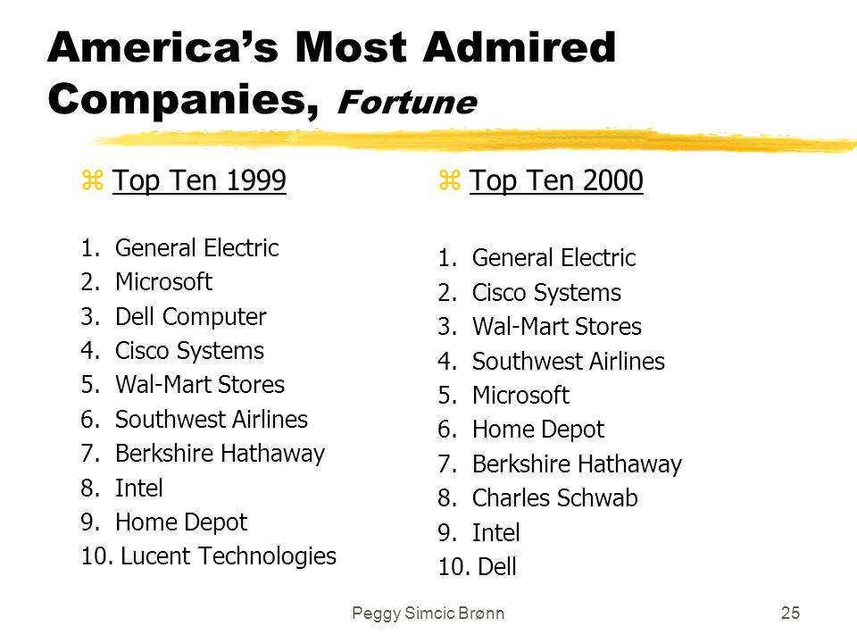 Peggy Simcic Brønn25 America's Most Admired Companies, Fortune zTop Ten 1999 1.