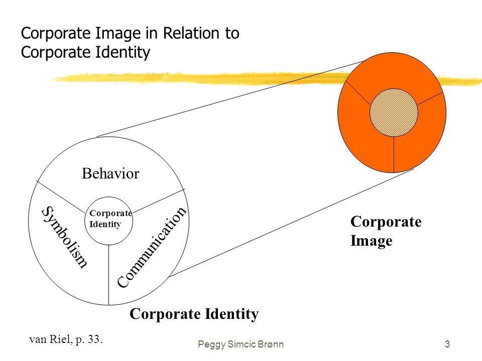 Peggy Simcic Brønn3 Behavior Symbolism Communication Corporate Identity Corporate Image Corporate Identity van Riel, p. 33. Corporate Image in Relatio