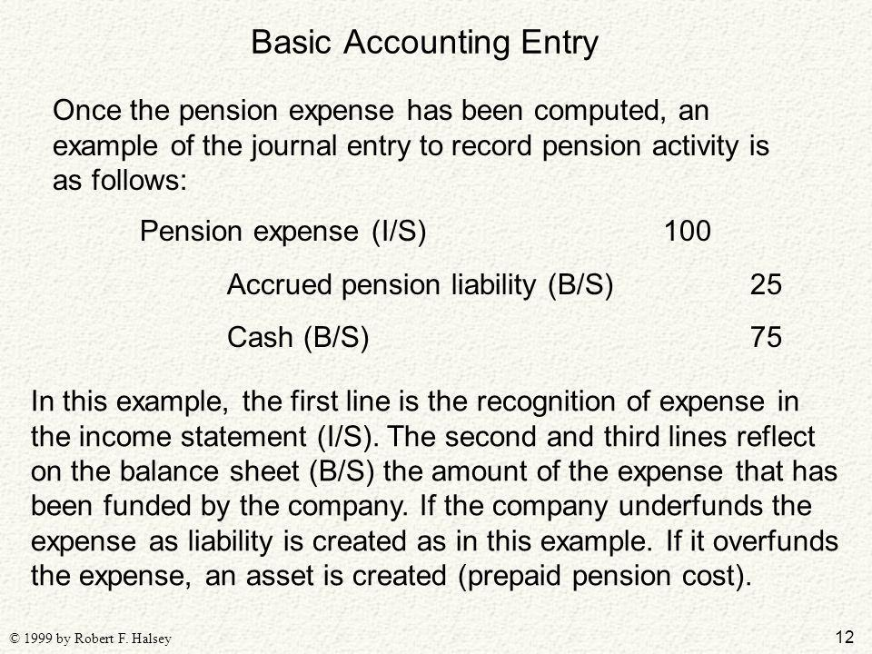 12 © 1999 by Robert F. Halsey Basic Accounting Entry Once the pension expense has been computed, an example of the journal entry to record pension act