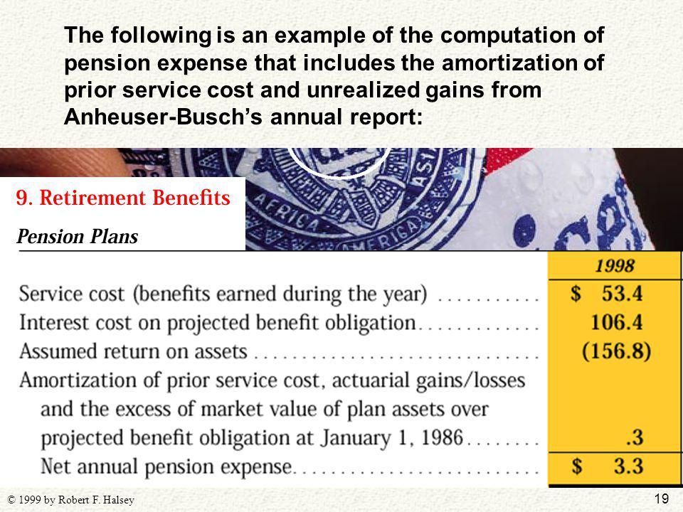 19 © 1999 by Robert F. Halsey The following is an example of the computation of pension expense that includes the amortization of prior service cost a
